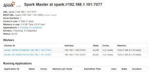 Install Spark on a OrangePi PC – The Big Data Blog